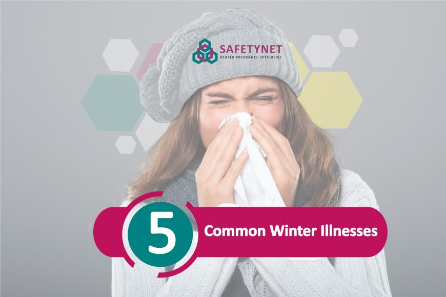 Woman Winter Clothes Sneezing