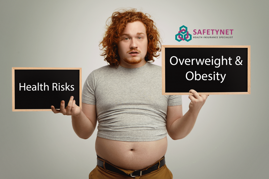 Health Risks Of Overweight & Obesity
